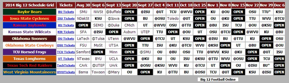 2014 Big 12 Football Schedule